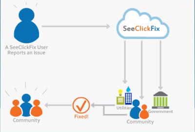 Seeclickfix1