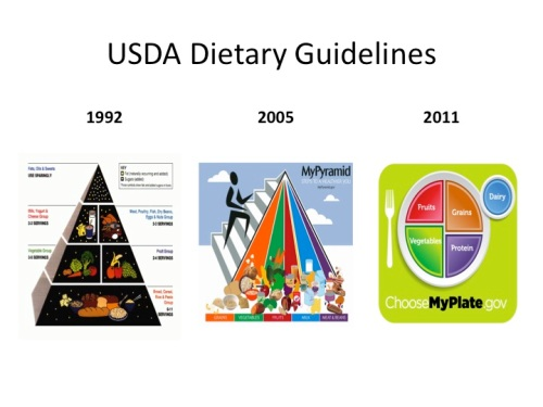 Dietary_guidelinesjpg