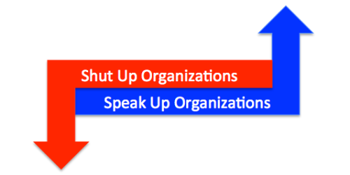 Shut_up_vs_speak_up_organizati
