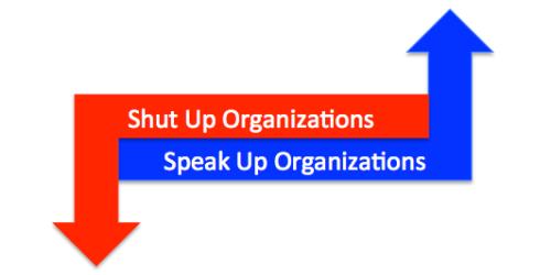 Shut_up_vs_speak_up_organizati