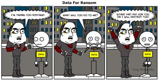 Data 4 Ransom