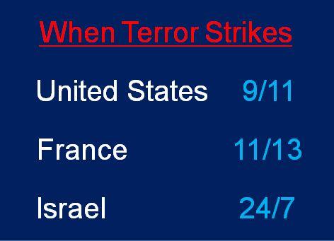 When Terror Strikes