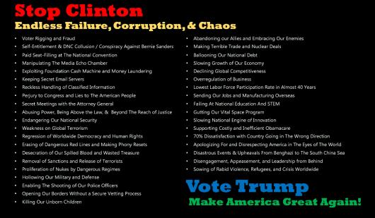 Stop Clinton Vote Trump