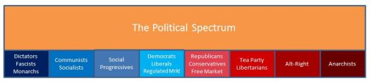 political-spectrum-jpeg