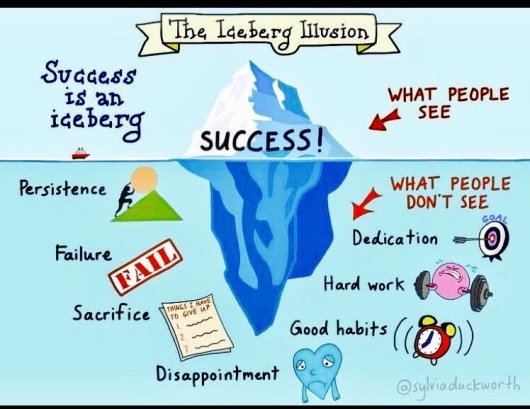Success Iceberg.jpeg