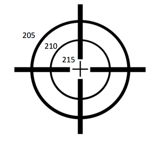 Crosshairs Diagram.jpeg